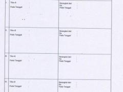 SPPD BINTEK SARPAS DAN USB DIREKTORAT PK-LK DIKMEN